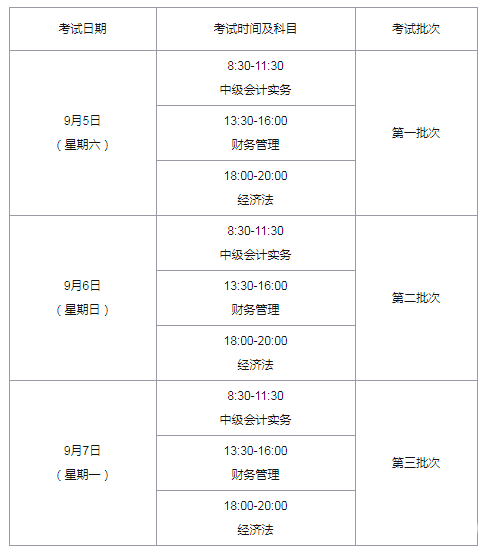 2020年中级准考证打印时间公布
