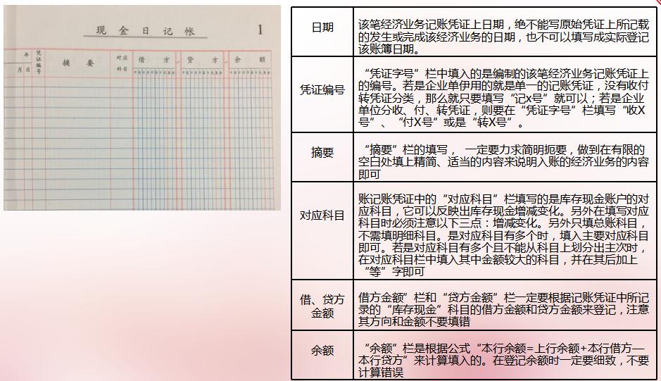现金日记账登记方法