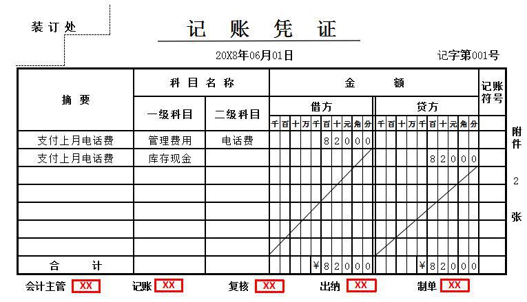 现金日记账登记案例解析