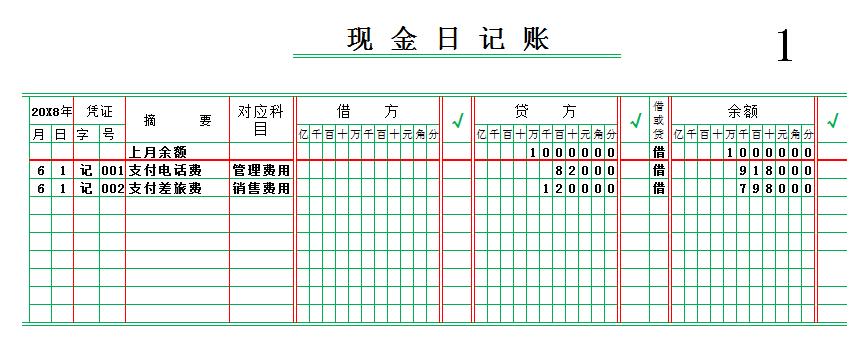出纳人员登记现金日记的方法