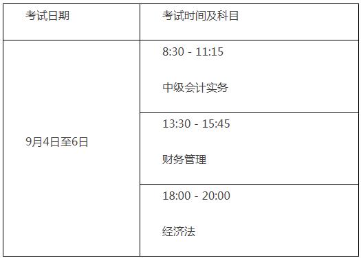 2021年度中级会计考试(北京考区)有关事项的通知