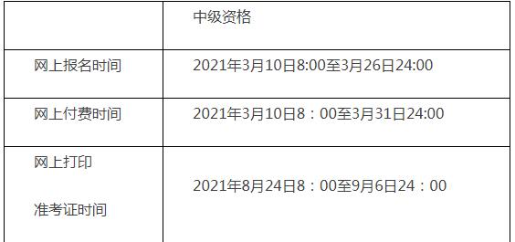 2021年度中级会计考试(北京考区)有关事项的通知1