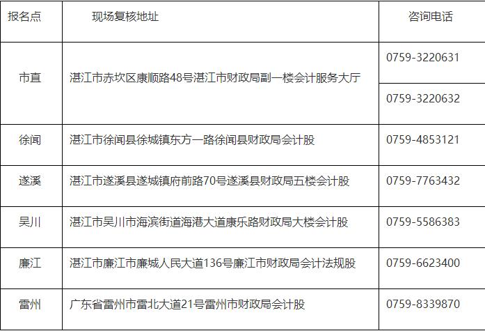 2021年广东湛江市初级会计资格考试考后资格复核时间