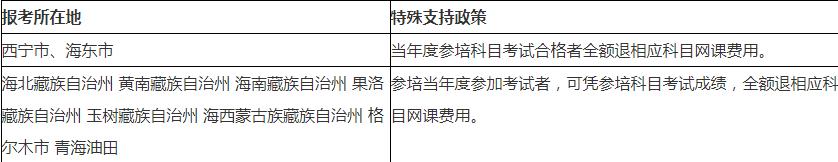 【最新】2021年青海初级会计证书领取时间
